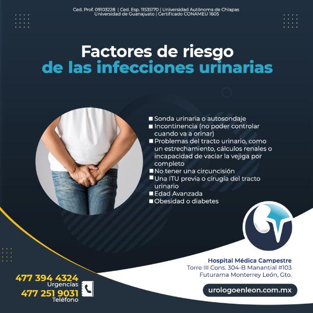 Factores de riesgo de las infecciones urinarias.